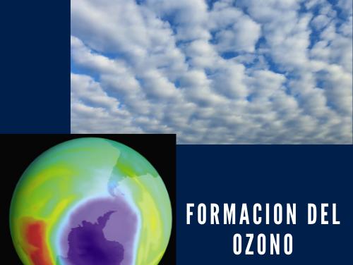 Formación del Ozono