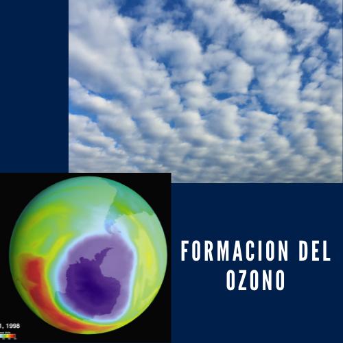 Formacion del ozono
